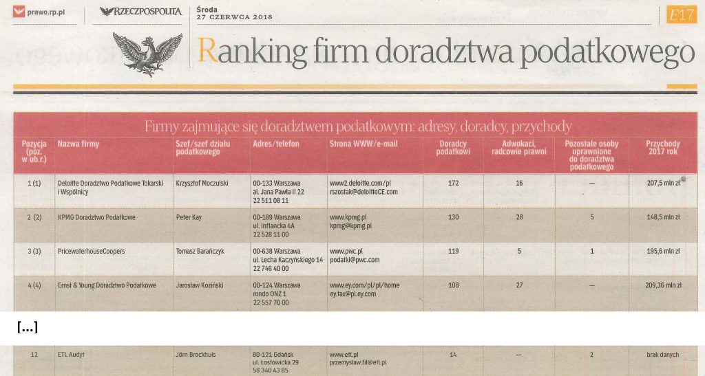 ETL Audyt 12th largest tax advisory company in Poland
